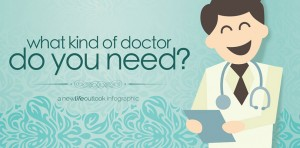 Do You Know What Kind of Doctor You Need?